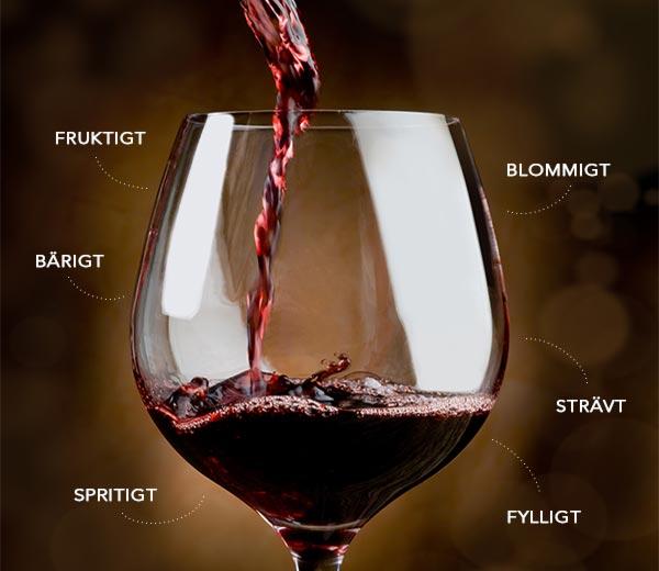 Vilket glas ska man välja till vinet?